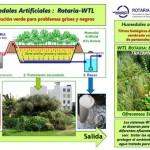 Planta de Tratamiento Costa Rica119