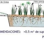 Planta de Tratamiento Costa Rica125