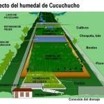 Planta de Tratamiento Costa Rica139